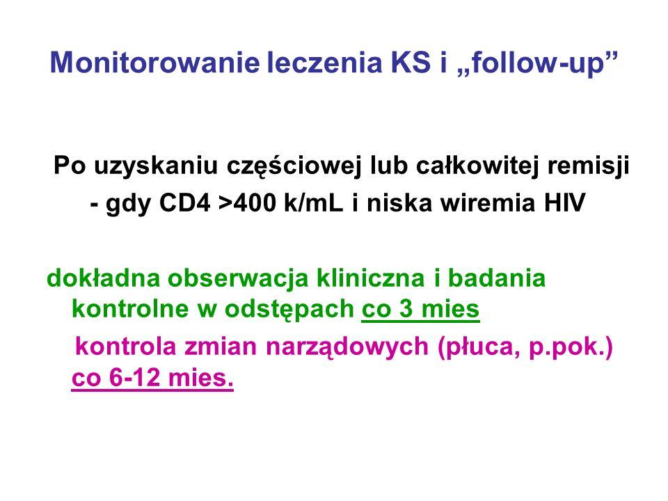 """Monitorowanie leczenia KS i """"follow-up"""