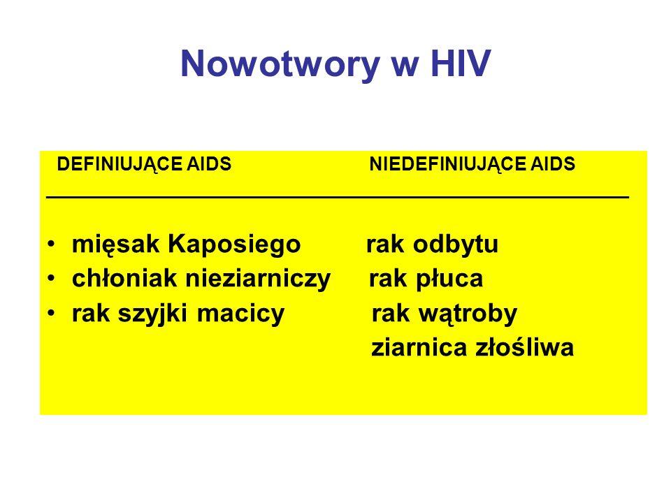 Nowotwory w HIV mięsak Kaposiego rak odbytu