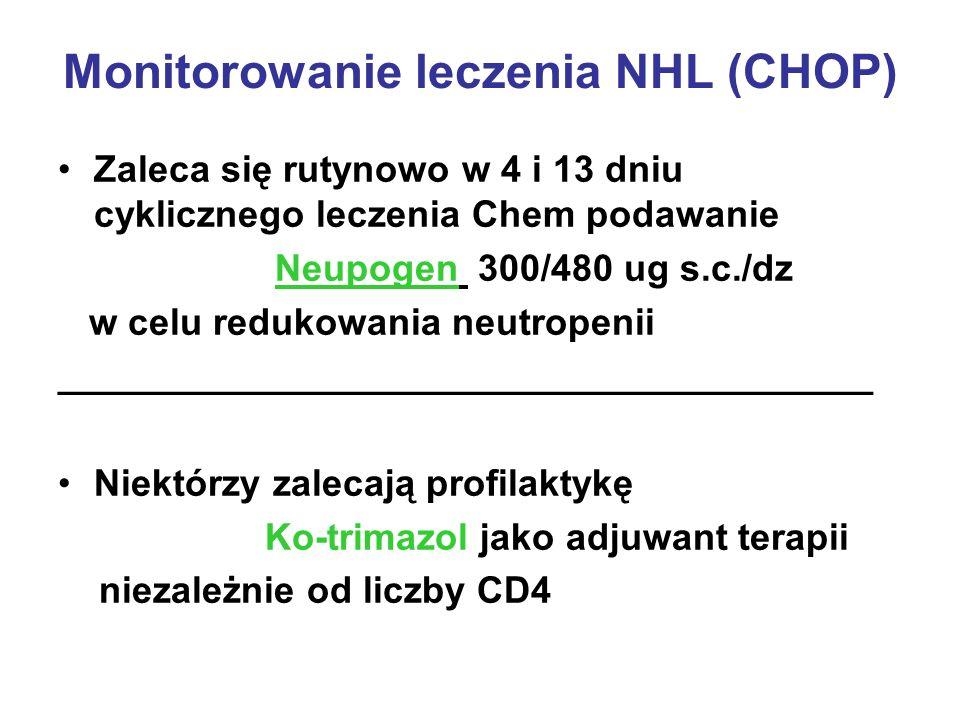 Monitorowanie leczenia NHL (CHOP)
