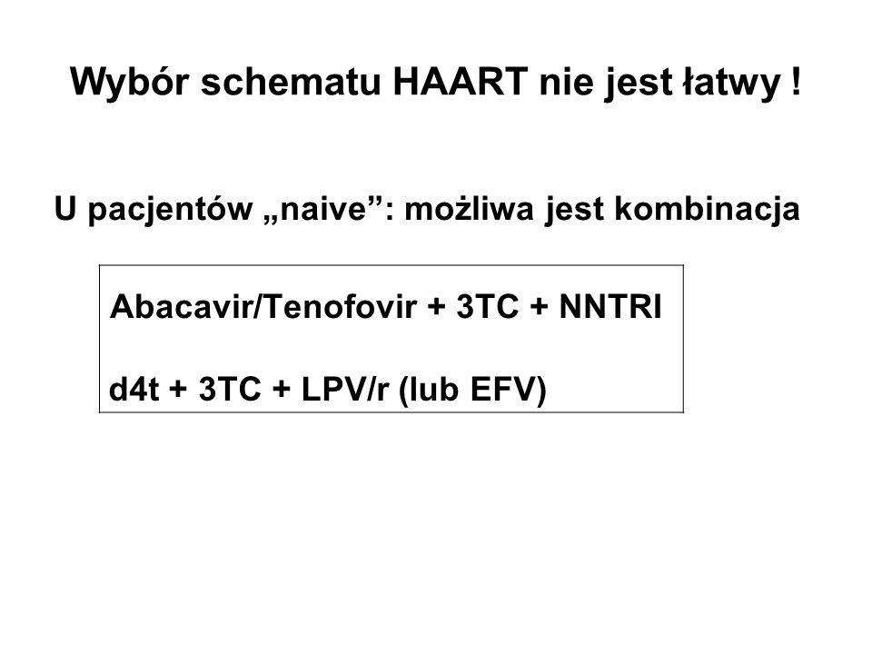 Wybór schematu HAART nie jest łatwy !