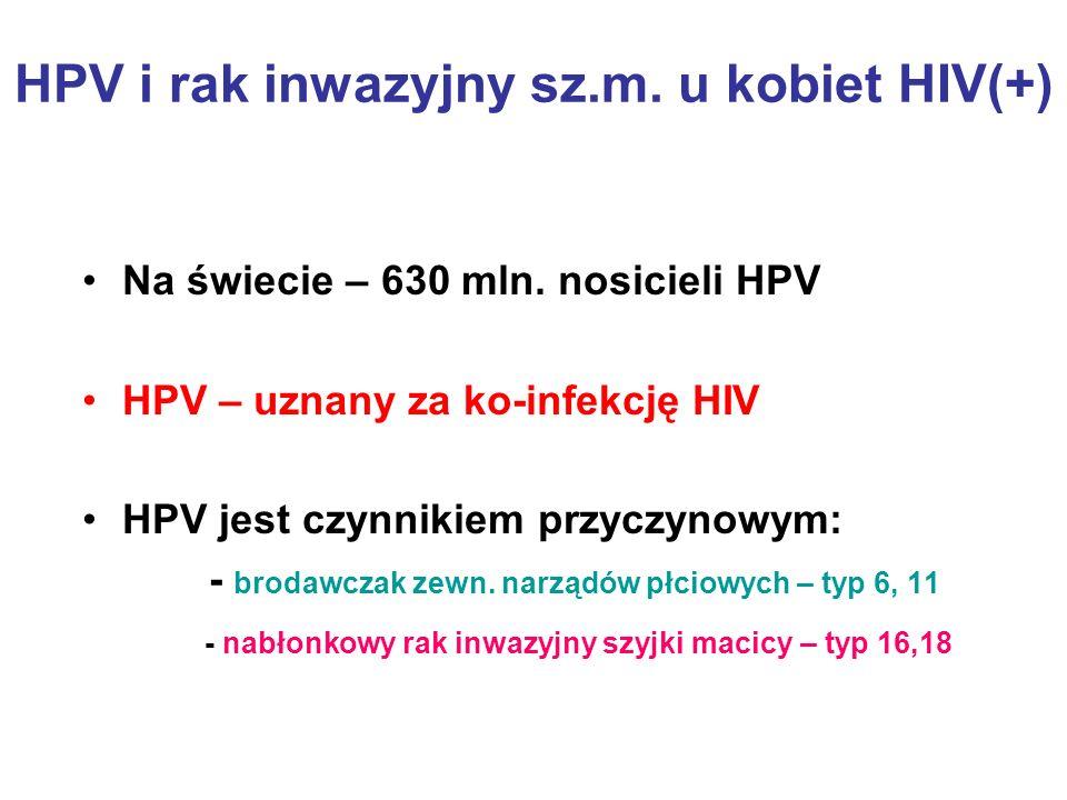 HPV i rak inwazyjny sz.m. u kobiet HIV(+)