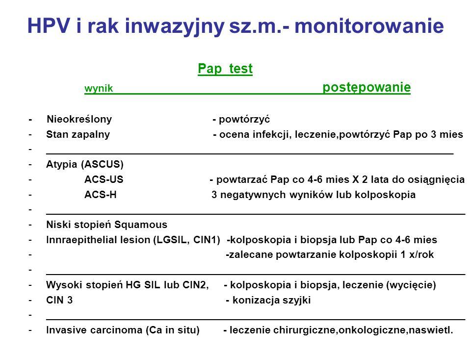HPV i rak inwazyjny sz.m.- monitorowanie