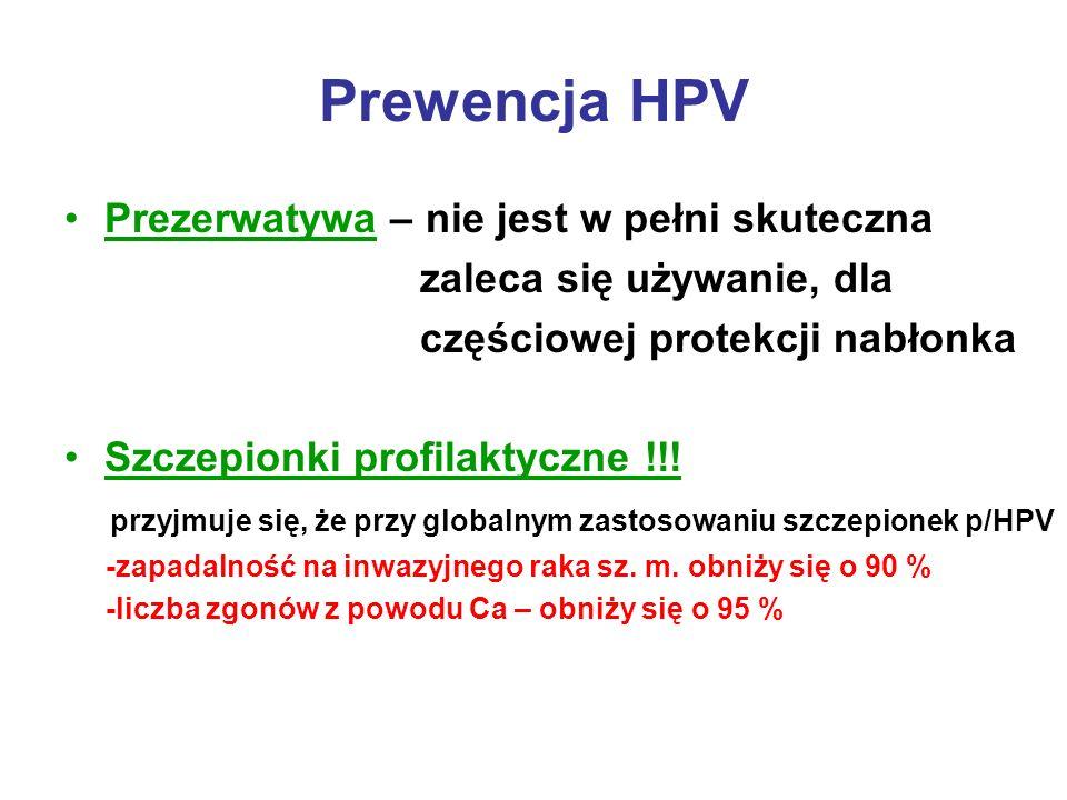 Prewencja HPV Prezerwatywa – nie jest w pełni skuteczna