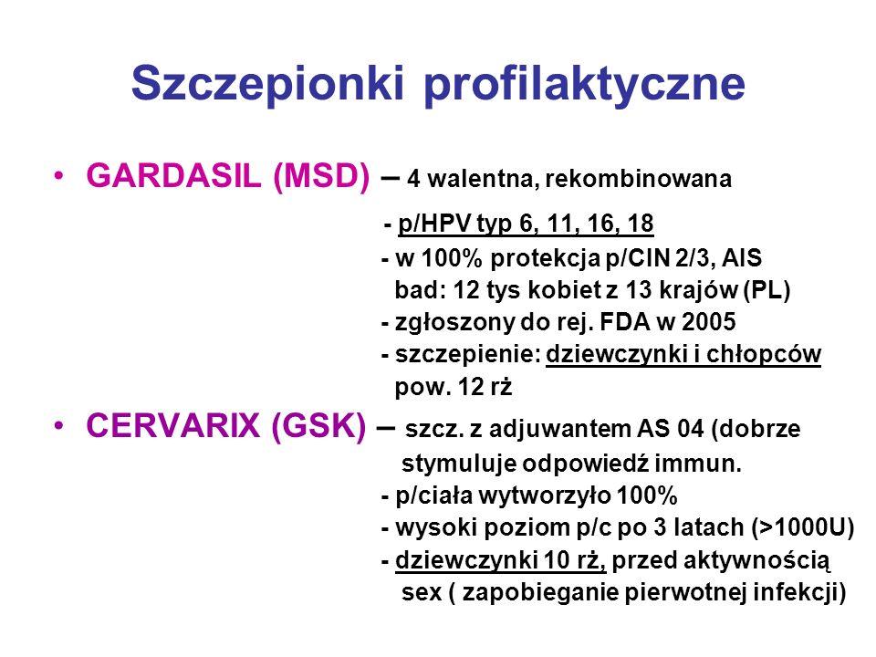 Szczepionki profilaktyczne