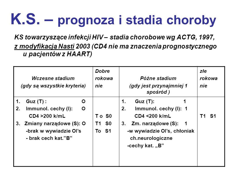 K.S. – prognoza i stadia choroby
