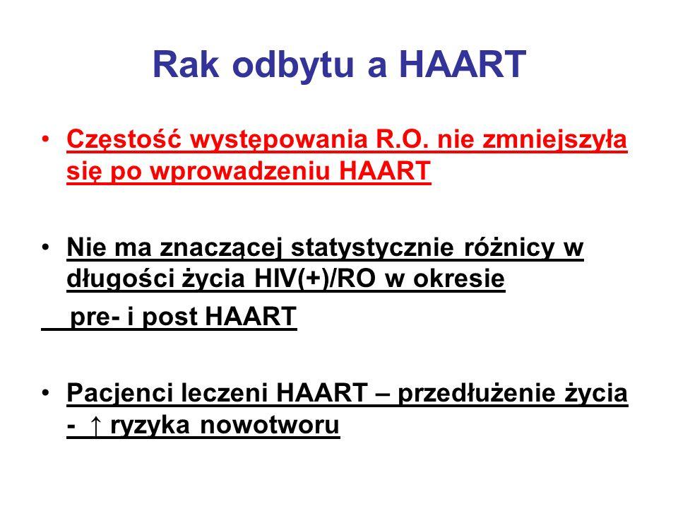 Rak odbytu a HAART Częstość występowania R.O. nie zmniejszyła się po wprowadzeniu HAART.