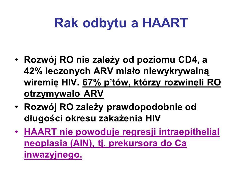 Rak odbytu a HAART