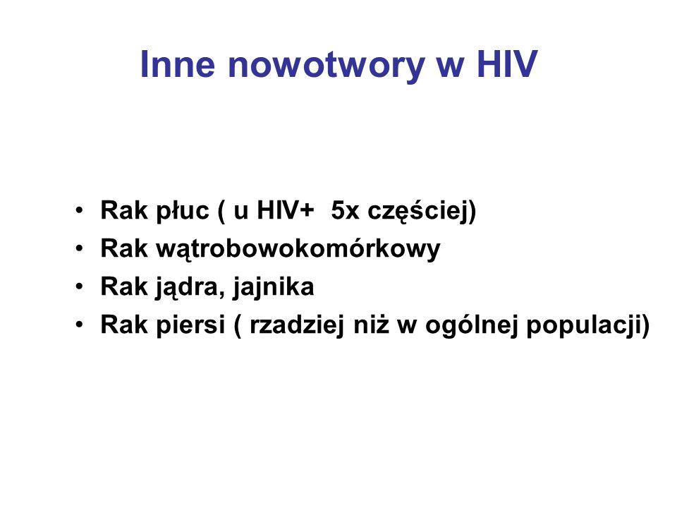 Inne nowotwory w HIV Rak płuc ( u HIV+ 5x częściej)