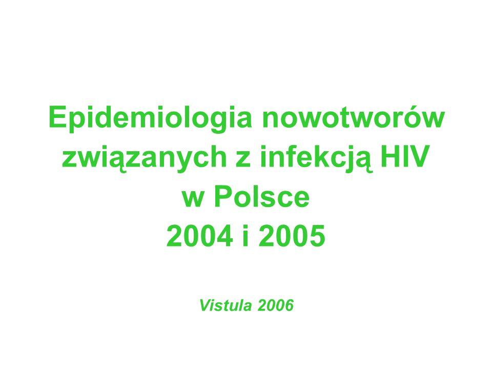 Epidemiologia nowotworów związanych z infekcją HIV