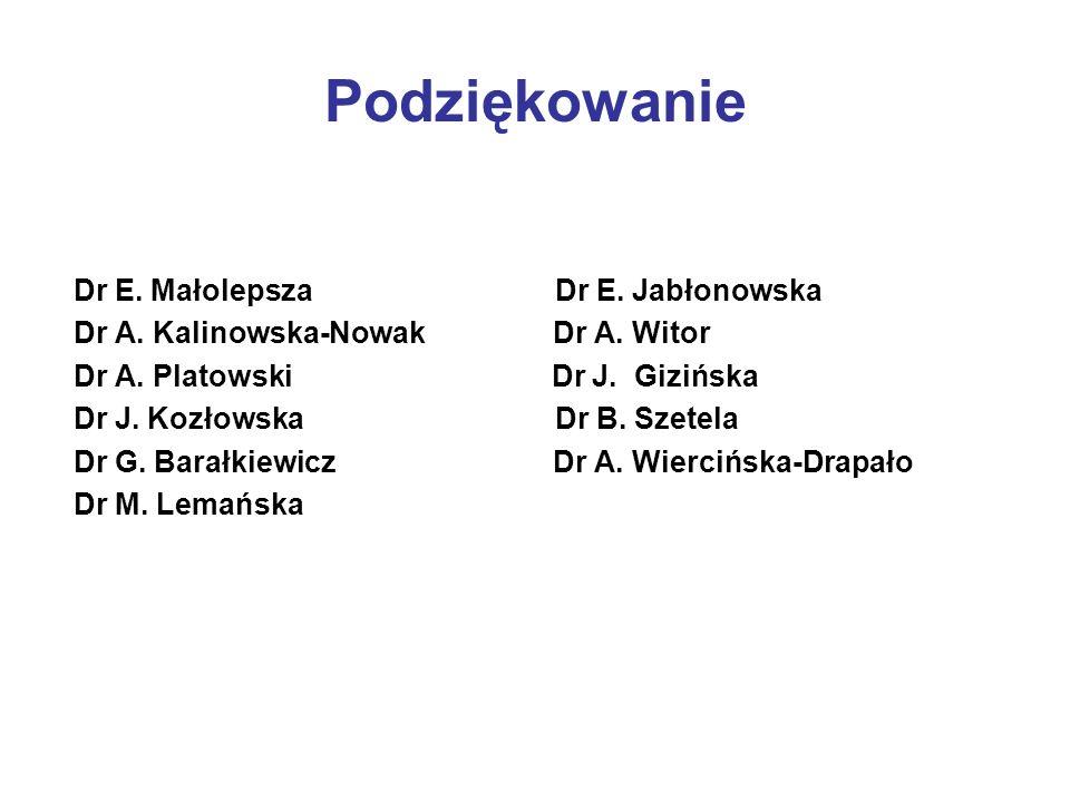 Podziękowanie Dr E. Małolepsza Dr E. Jabłonowska