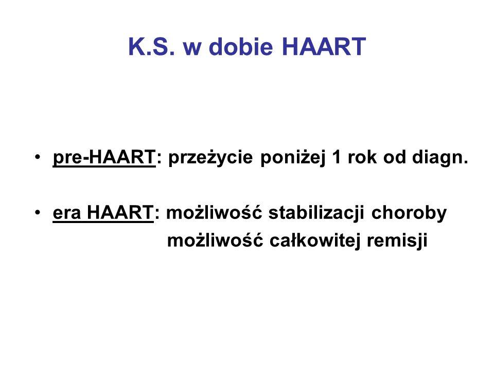 K.S. w dobie HAART pre-HAART: przeżycie poniżej 1 rok od diagn.