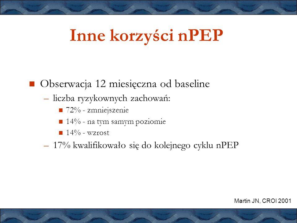 Inne korzyści nPEP Obserwacja 12 miesięczna od baseline