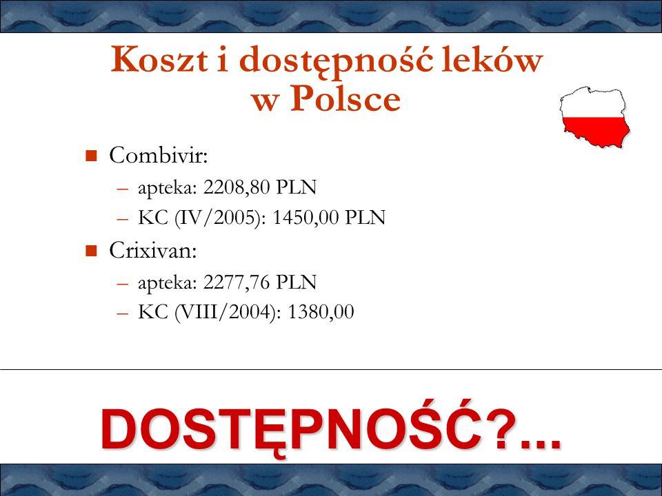 Koszt i dostępność leków w Polsce
