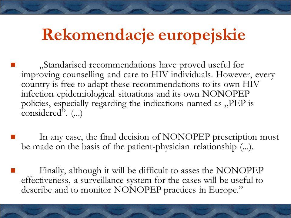 Rekomendacje europejskie
