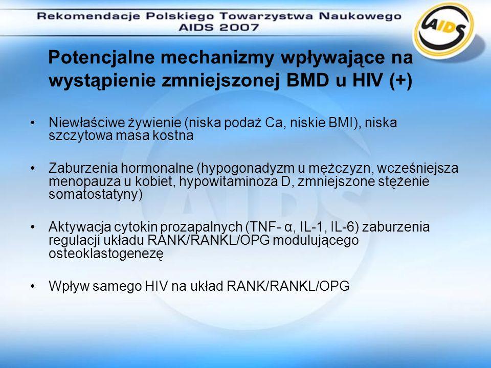 Potencjalne mechanizmy wpływające na wystąpienie zmniejszonej BMD u HIV (+)