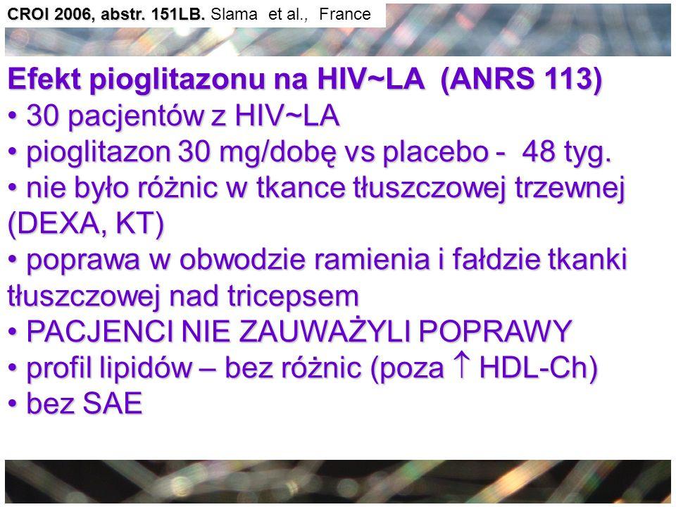Efekt pioglitazonu na HIV~LA (ANRS 113) 30 pacjentów z HIV~LA