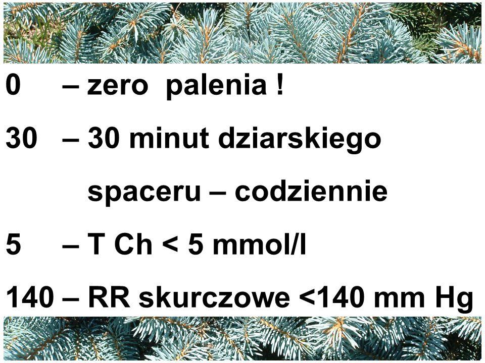 0 – zero palenia ! 30 – 30 minut dziarskiego. spaceru – codziennie. 5 – T Ch < 5 mmol/l.