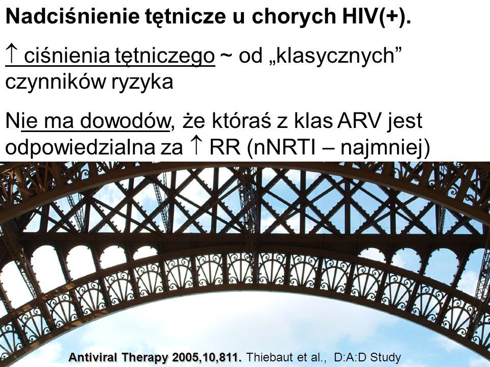 Nadciśnienie tętnicze u chorych HIV(+).