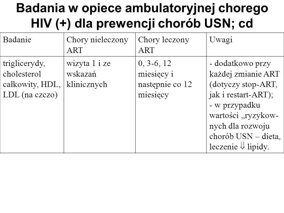 Badania w opiece ambulatoryjnej chorego HIV (+) dla prewencji chorób USN; cd