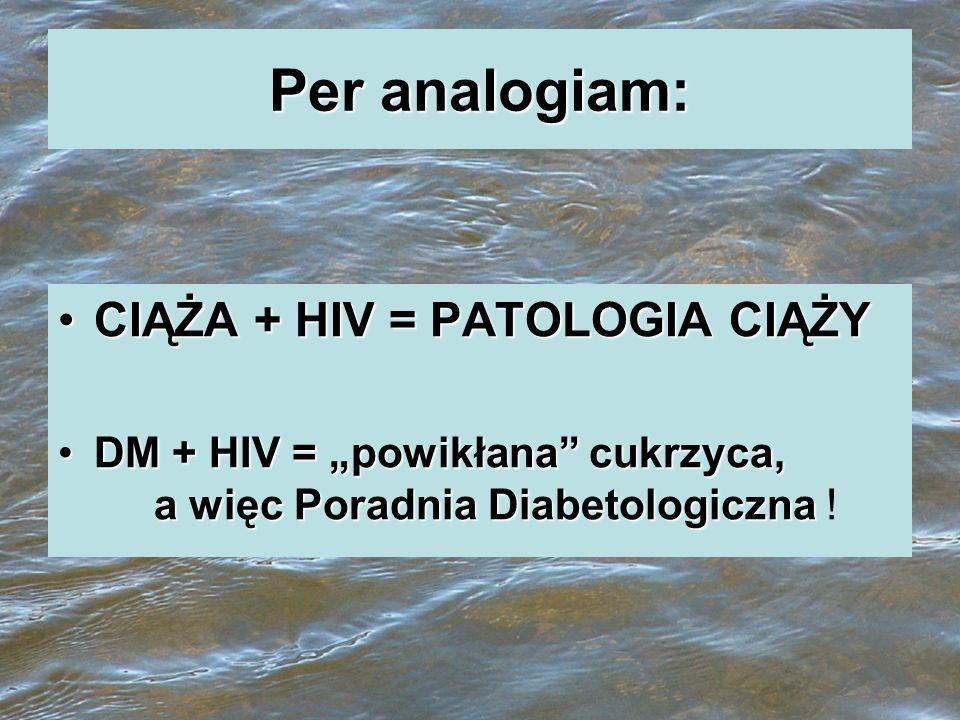 Per analogiam: CIĄŻA + HIV = PATOLOGIA CIĄŻY