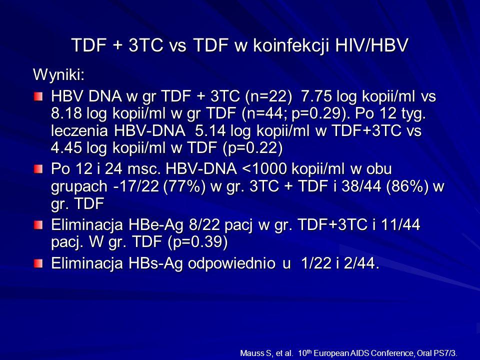 TDF + 3TC vs TDF w koinfekcji HIV/HBV