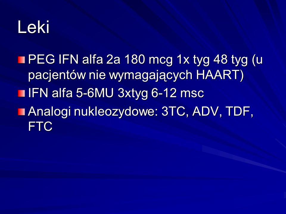 Leki PEG IFN alfa 2a 180 mcg 1x tyg 48 tyg (u pacjentów nie wymagających HAART) IFN alfa 5-6MU 3xtyg 6-12 msc.