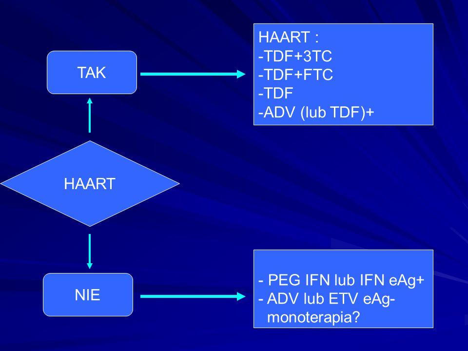 HAART : TDF+3TC. TDF+FTC. TDF. ADV (lub TDF)+ TAK. HAART. PEG IFN lub IFN eAg+ ADV lub ETV eAg-