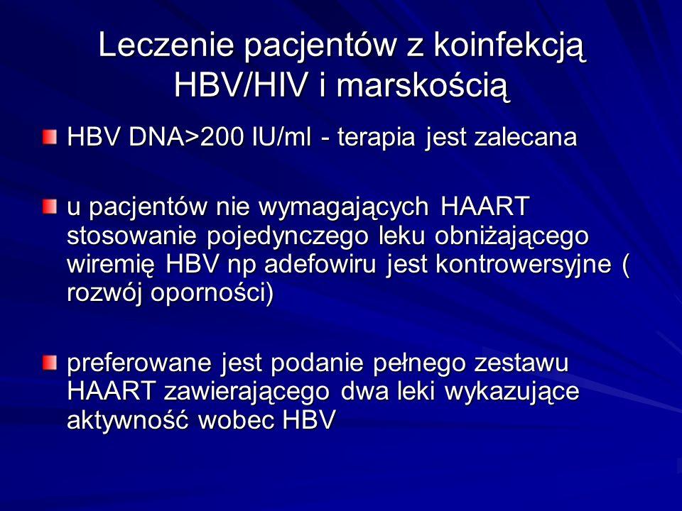 Leczenie pacjentów z koinfekcją HBV/HIV i marskością