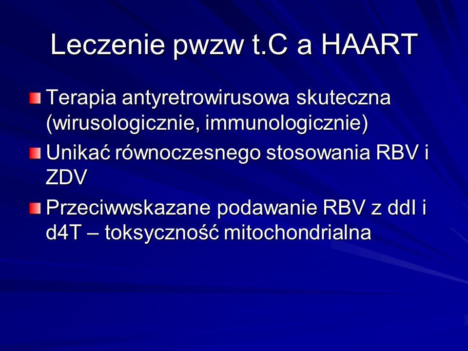 Leczenie pwzw t.C a HAART