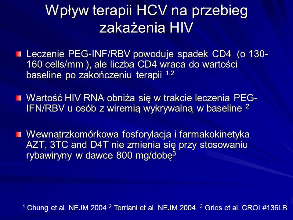 Wpływ terapii HCV na przebieg zakażenia HIV