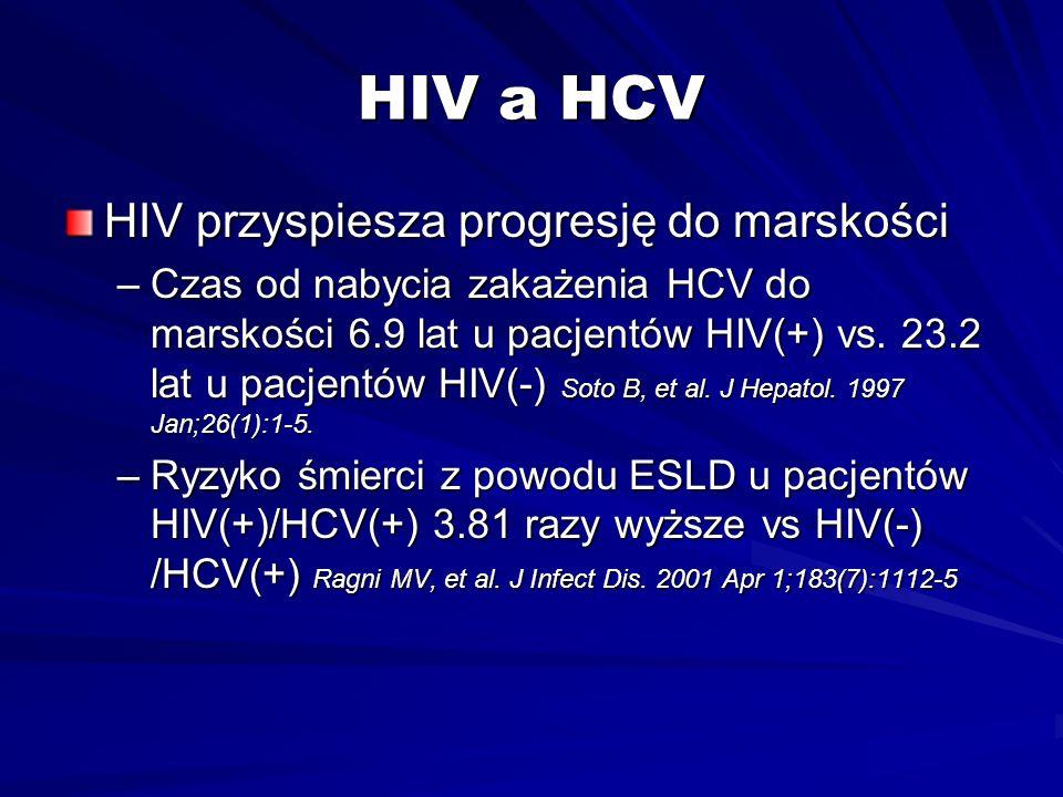HIV a HCV HIV przyspiesza progresję do marskości