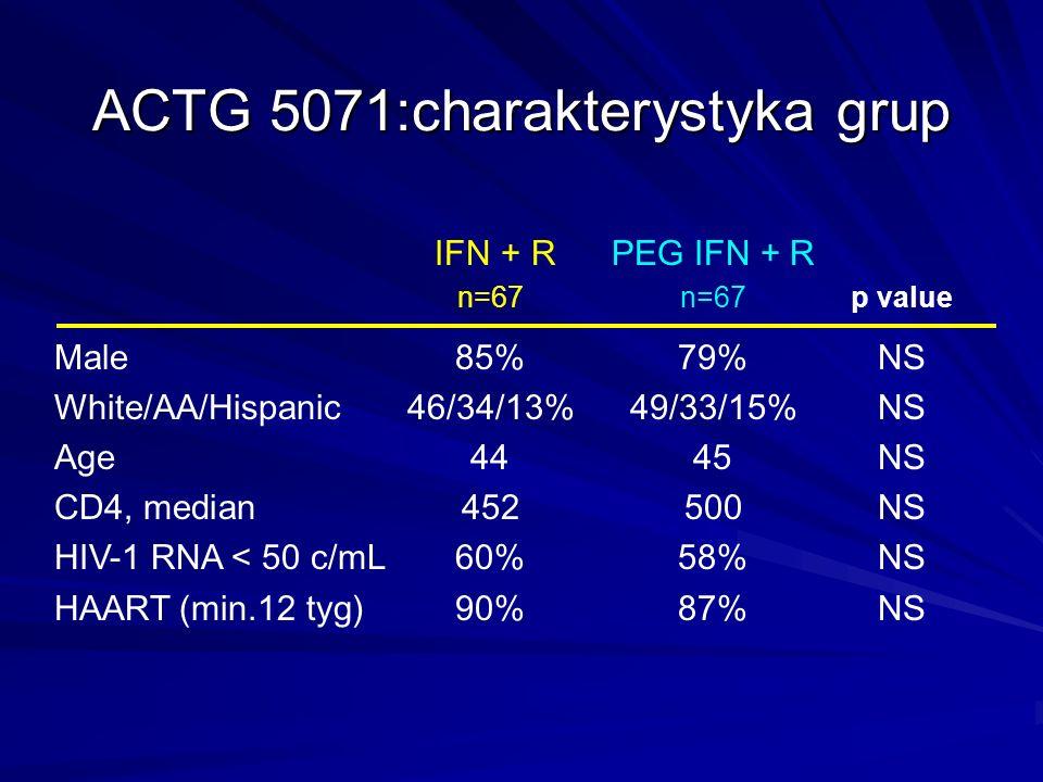 ACTG 5071:charakterystyka grup