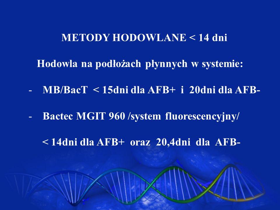 METODY HODOWLANE < 14 dni