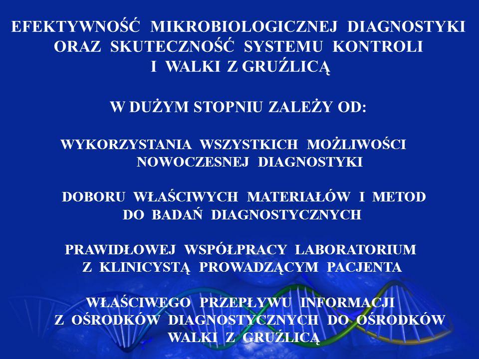 EFEKTYWNOŚĆ MIKROBIOLOGICZNEJ DIAGNOSTYKI