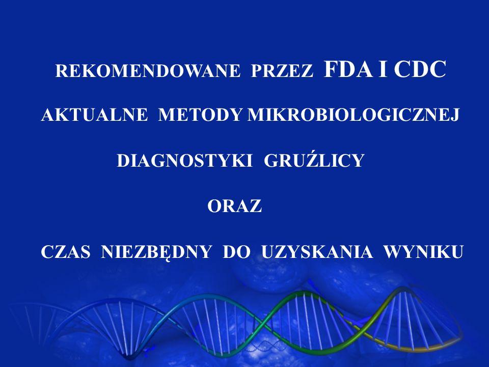 REKOMENDOWANE PRZEZ FDA I CDC