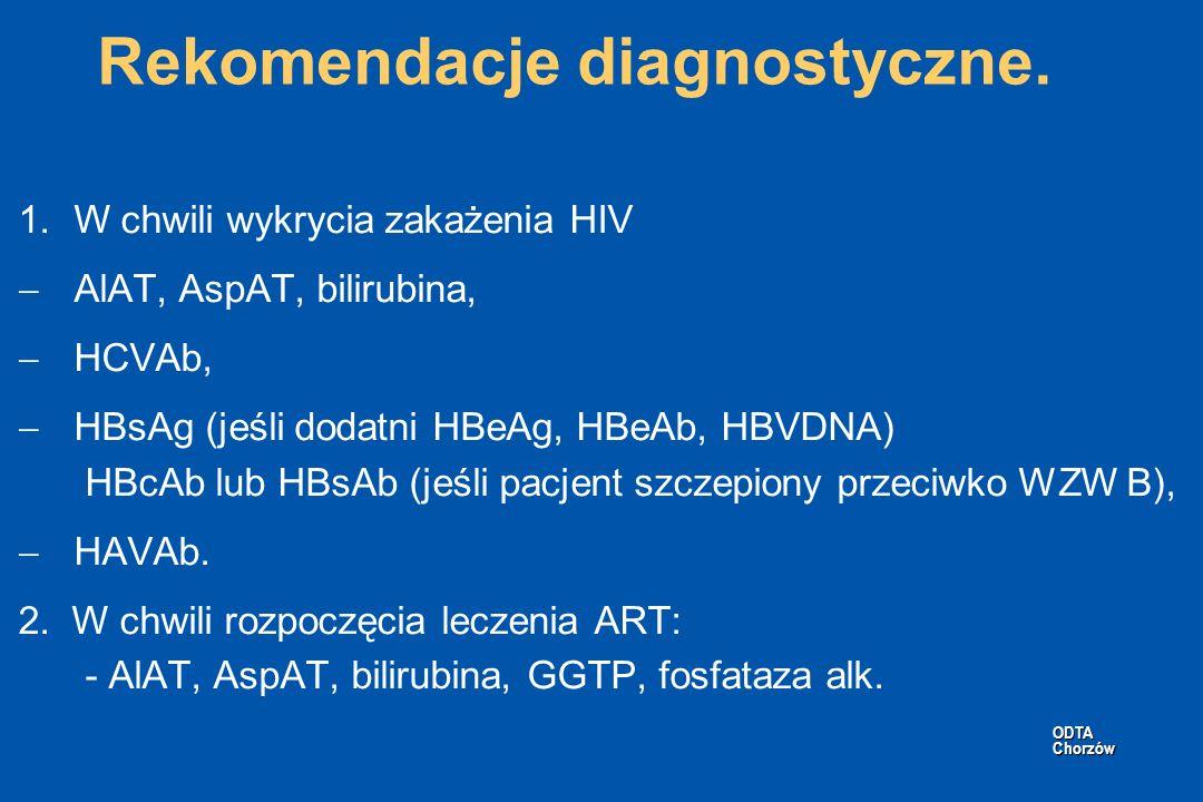 Rekomendacje diagnostyczne.
