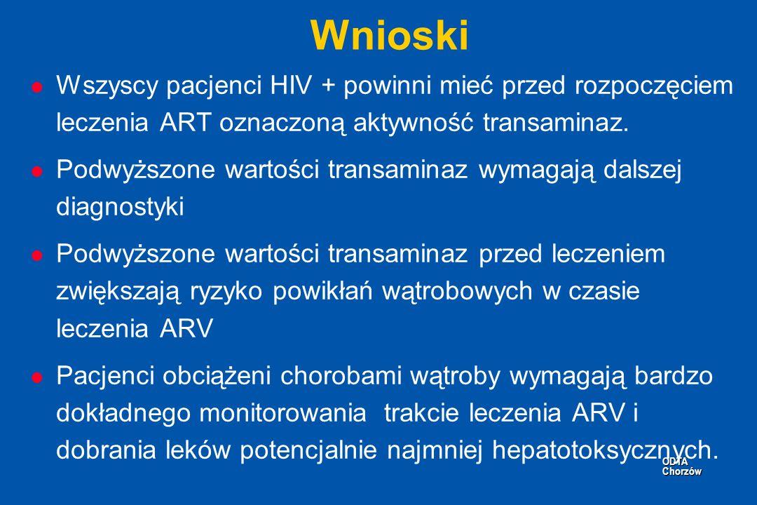 Wnioski Wszyscy pacjenci HIV + powinni mieć przed rozpoczęciem leczenia ART oznaczoną aktywność transaminaz.