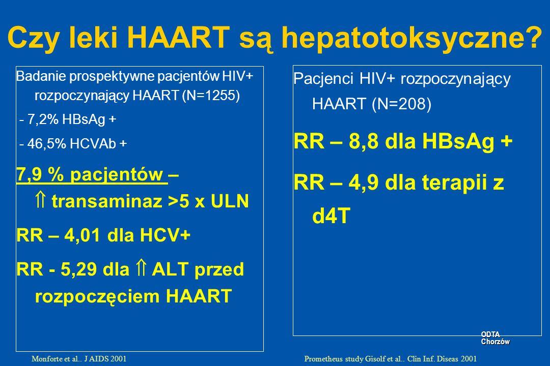 Czy leki HAART są hepatotoksyczne