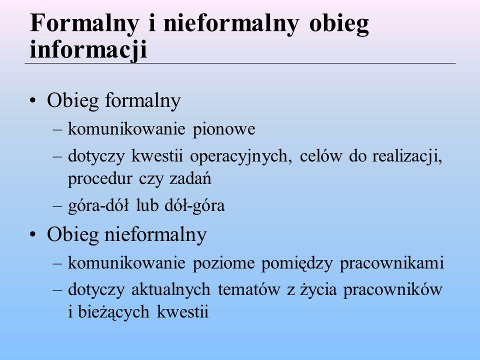 Formalny i nieformalny obieg informacji