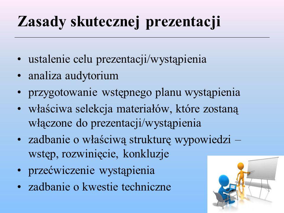 Zasady skutecznej prezentacji