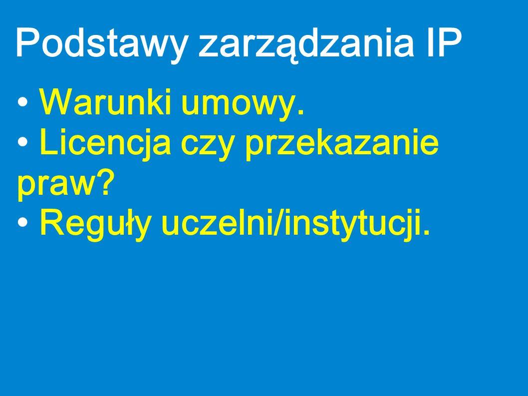 Podstawy zarządzania IP