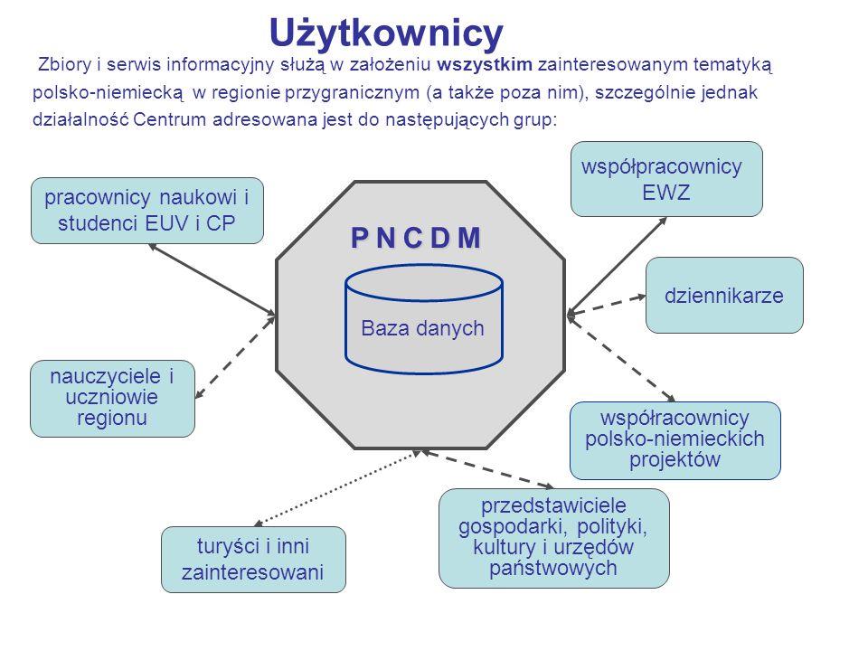 Użytkownicy PNCDM współpracownicy EWZ