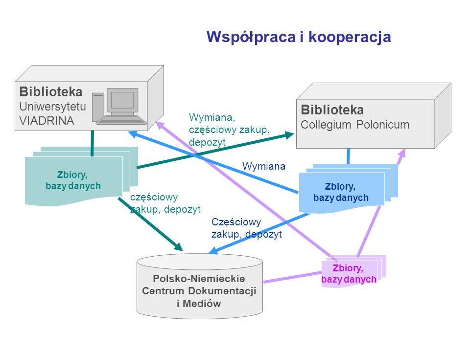 Polsko-Niemieckie Centrum Dokumentacji i Mediów