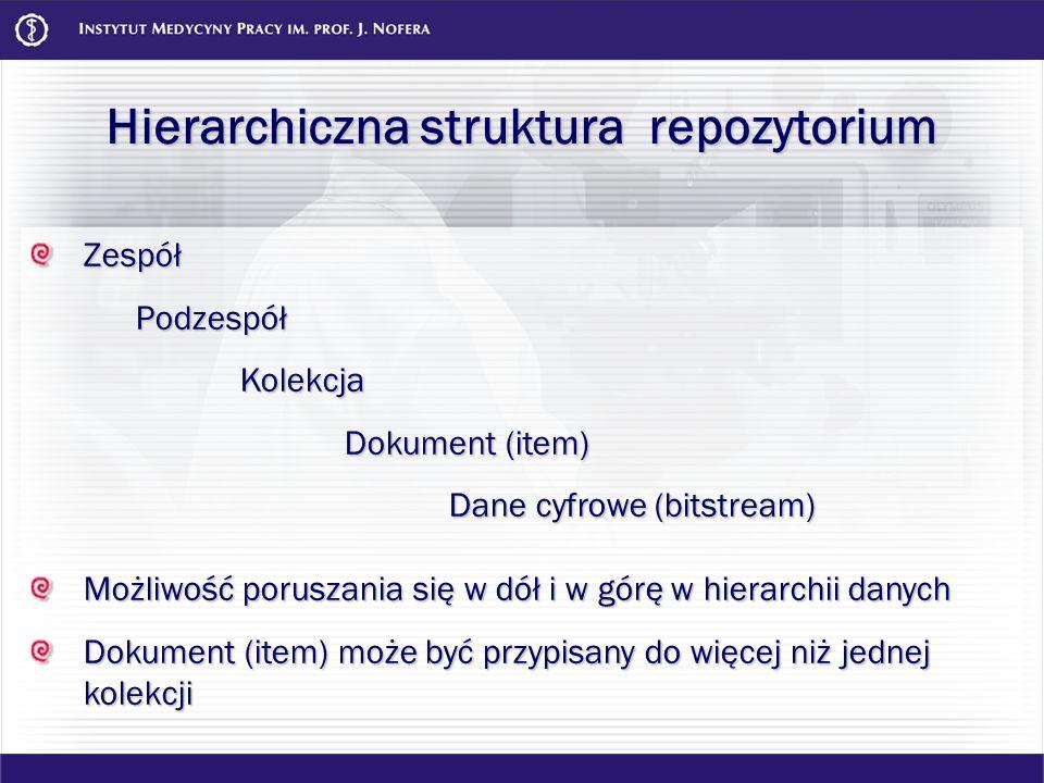 Hierarchiczna struktura repozytorium