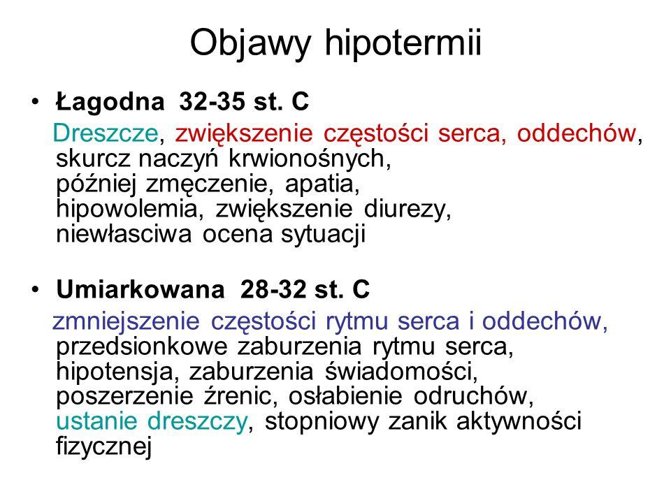 Objawy hipotermii Łagodna 32-35 st. C