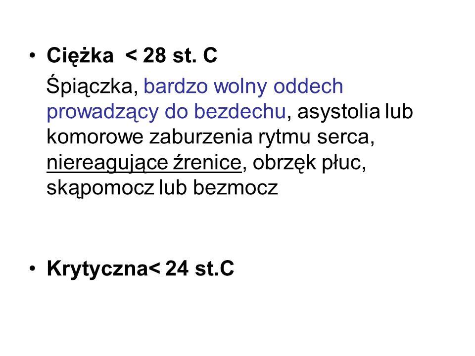 Ciężka < 28 st. C