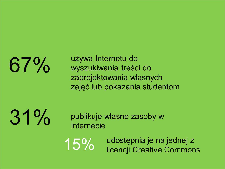 67%używa Internetu do wyszukiwania treści do zaprojektowania własnych zajęć lub pokazania studentom.