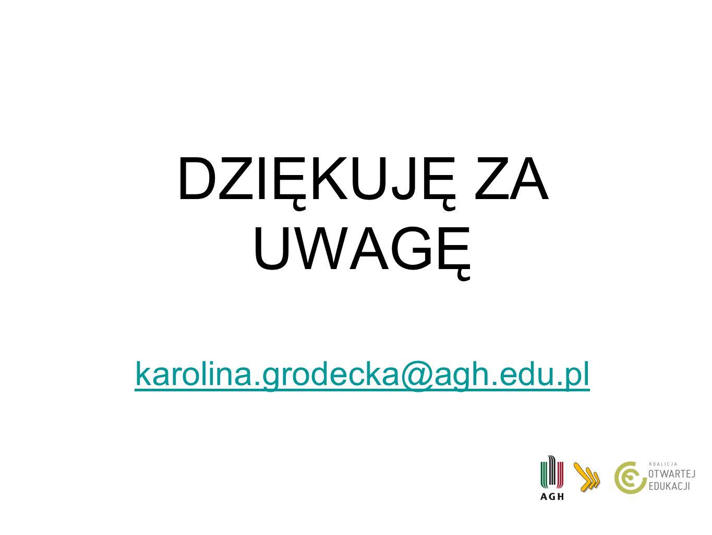 DZIĘKUJĘ ZA UWAGĘ karolina.grodecka@agh.edu.pl