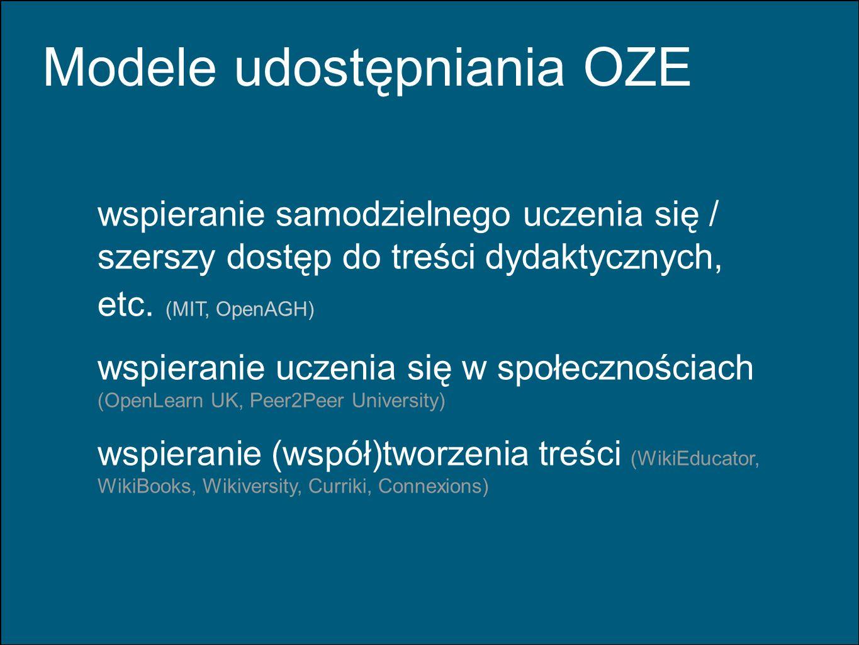 Modele udostępniania OZE