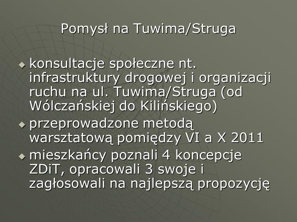 Pomysł na Tuwima/Struga